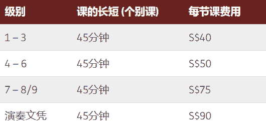 Chinese Instrumental Lesson Rates Table
